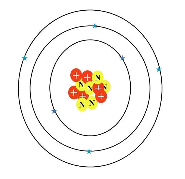 Átomo de carbono: características, estrutura, hibridação 1