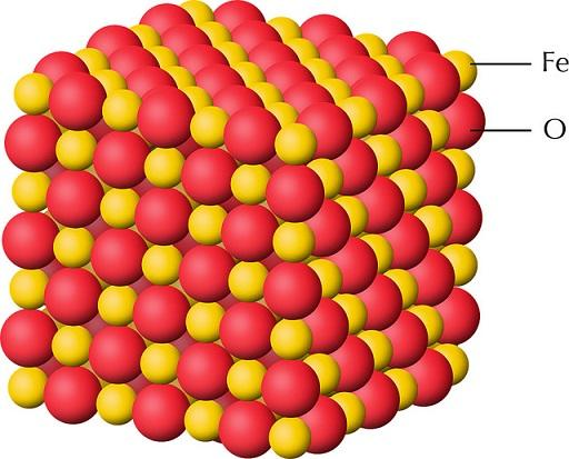 Óxido de ferro: estrutura, propriedades, nomenclatura, usos 2