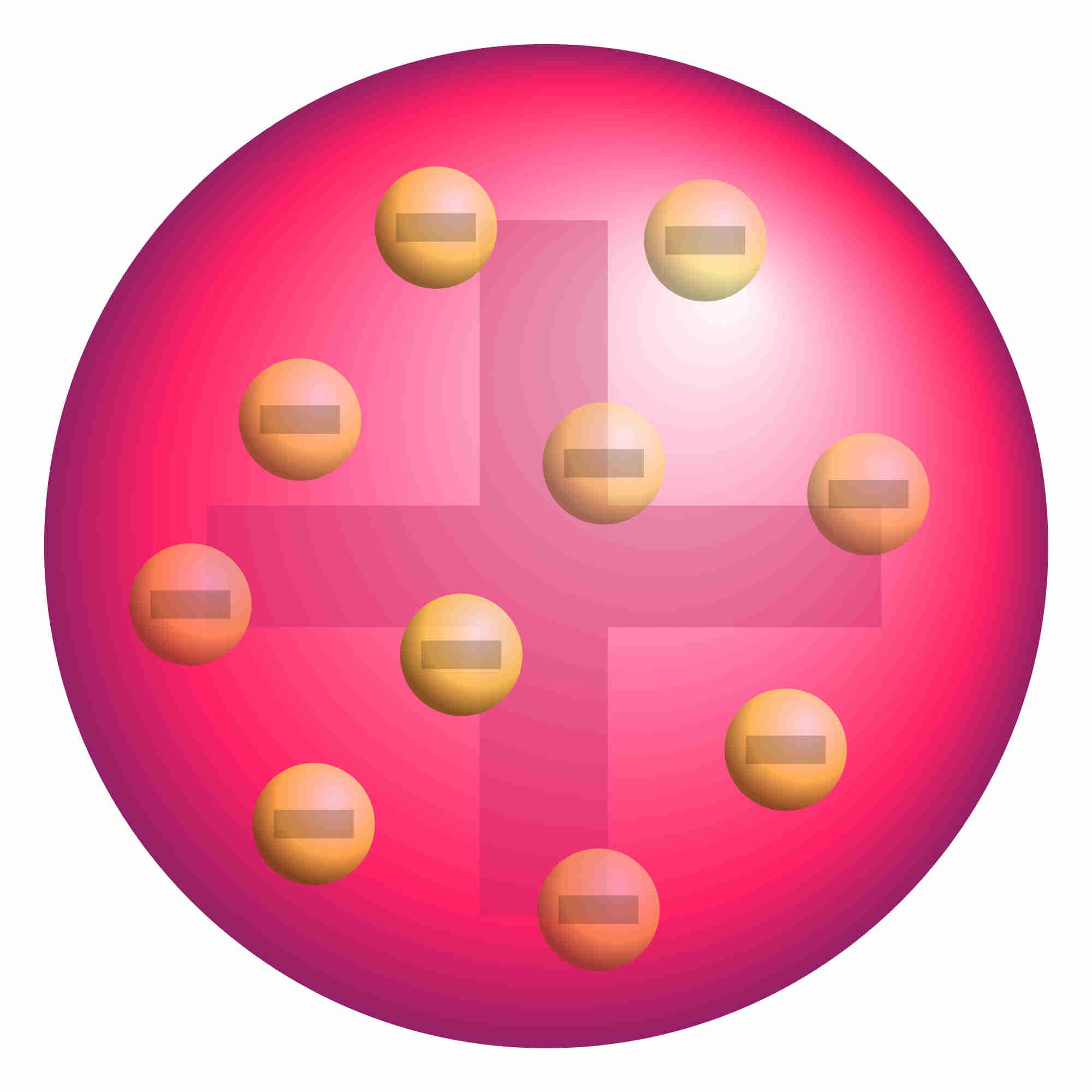 Modelo atômico de Thomson: características e postulados 1