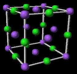 Estrutura Cristalina: Estrutura, Tipos e Exemplos 5