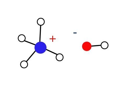 Hidróxido de amônio: estrutura, propriedades e usos 1