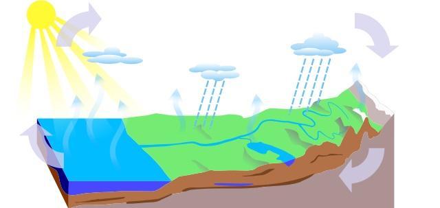 Química ambiental: campo de estudo e aplicações 4