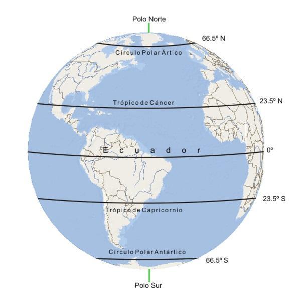 O que é o Trópico de Capricórnio? 2