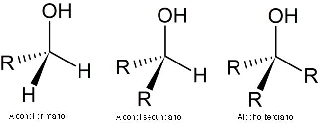 Álcoois: estrutura, propriedades, nomenclatura e usos 2