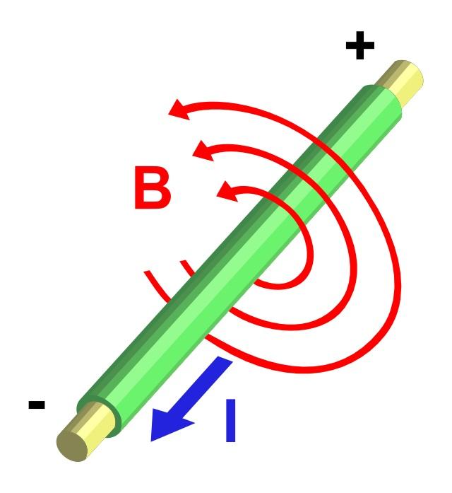 Eletroímã: composição, peças, como funciona e aplicações 3