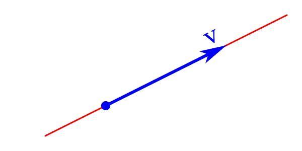 Magnitude vetorial: o que é e exemplos 1