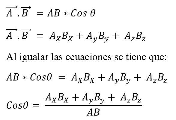Álgebra de vetores: Fundamentos, magnitudes, vetores 20