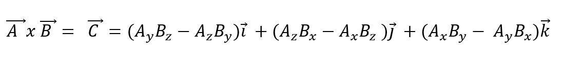 Álgebra de vetores: Fundamentos, magnitudes, vetores 23