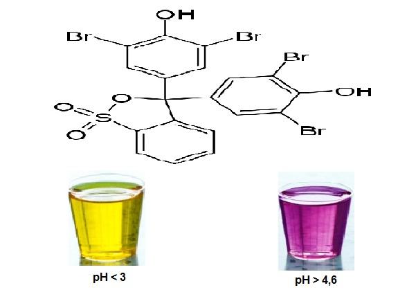 Azul de bromofenol: características, preparação, utilizações, toxicidade 1