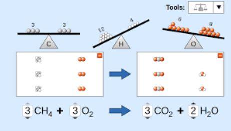 Equilíbrio de equações químicas: métodos e exemplos 1