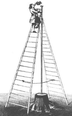 Barril de Pascal: como funciona e experimentos 1