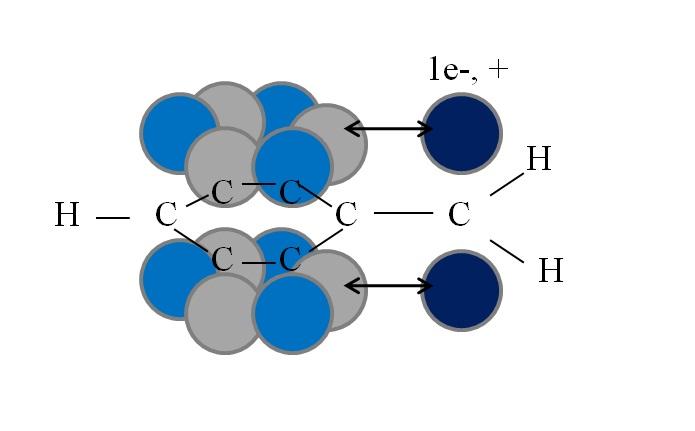 Benzilo: hidrogénio benzílico, carbocações, radicais benzilo 3