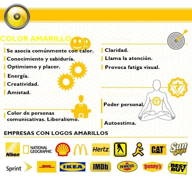Cor Amarela: Significado e Psicologia 1