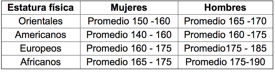 Gráfico de comparação: características, tipos, exemplos 4