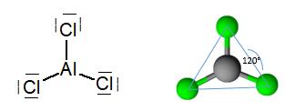 Cloreto de Alumínio (AlCl3): estrutura, propriedades, usos 1