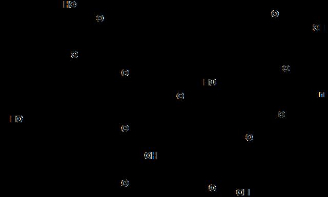 Carboximetilcelulose: características, estrutura, síntese, usos 2