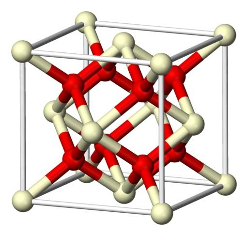 Óxido de cério (IV): estrutura, propriedades, usos 3