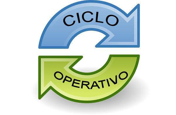 Ciclo operacional: o que é, como é calculado e exemplos 1