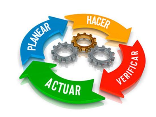Círculo de Deming: estágios, vantagens, desvantagens e exemplo 1