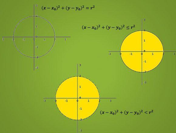 5 Diferenças entre Círculo e Circunferência 3