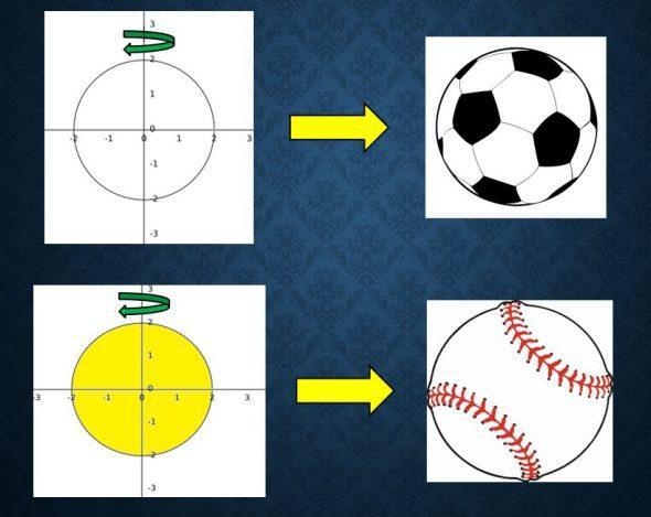 5 Diferenças entre Círculo e Circunferência 4