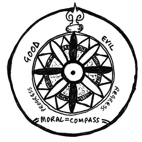 Código moral: características, tipos, exemplos 1