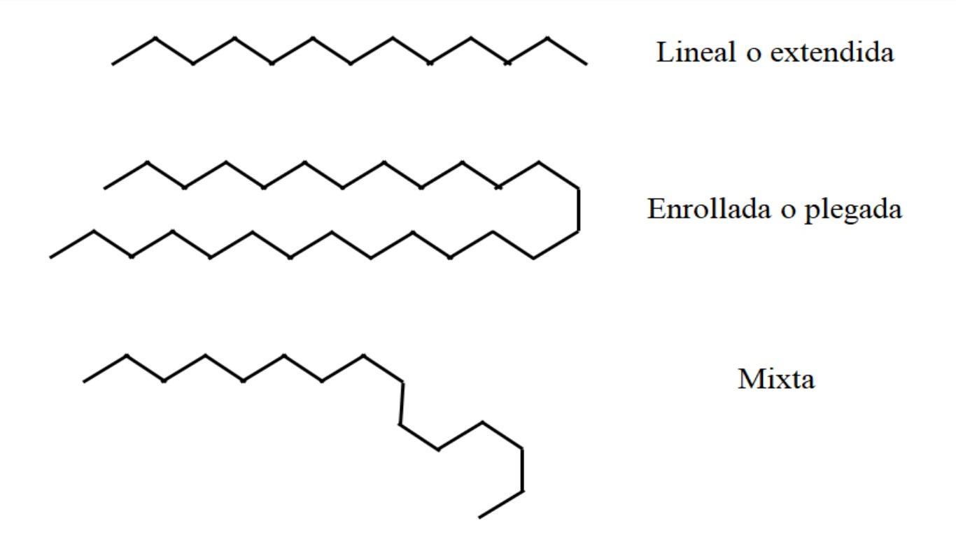 Alcanos lineares: estrutura, propriedades, nomenclatura, exemplos 2