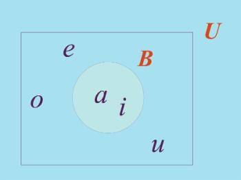 13 Classes de Conjuntos e Exemplos 6