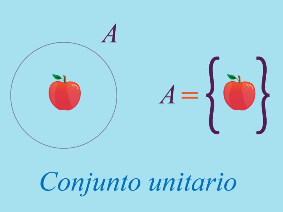13 Classes de Conjuntos e Exemplos 5