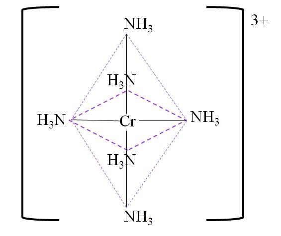 Os 13 tipos de reações químicas (com exemplos) 4