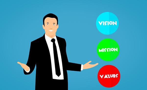 Descrição da empresa: como é feita e exemplo 1