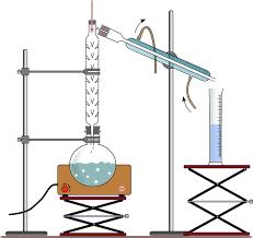 Destilação Fracionada: Processo, Aplicações 1