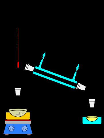 Métodos de separação de misturas homogêneas e heterogêneas 1