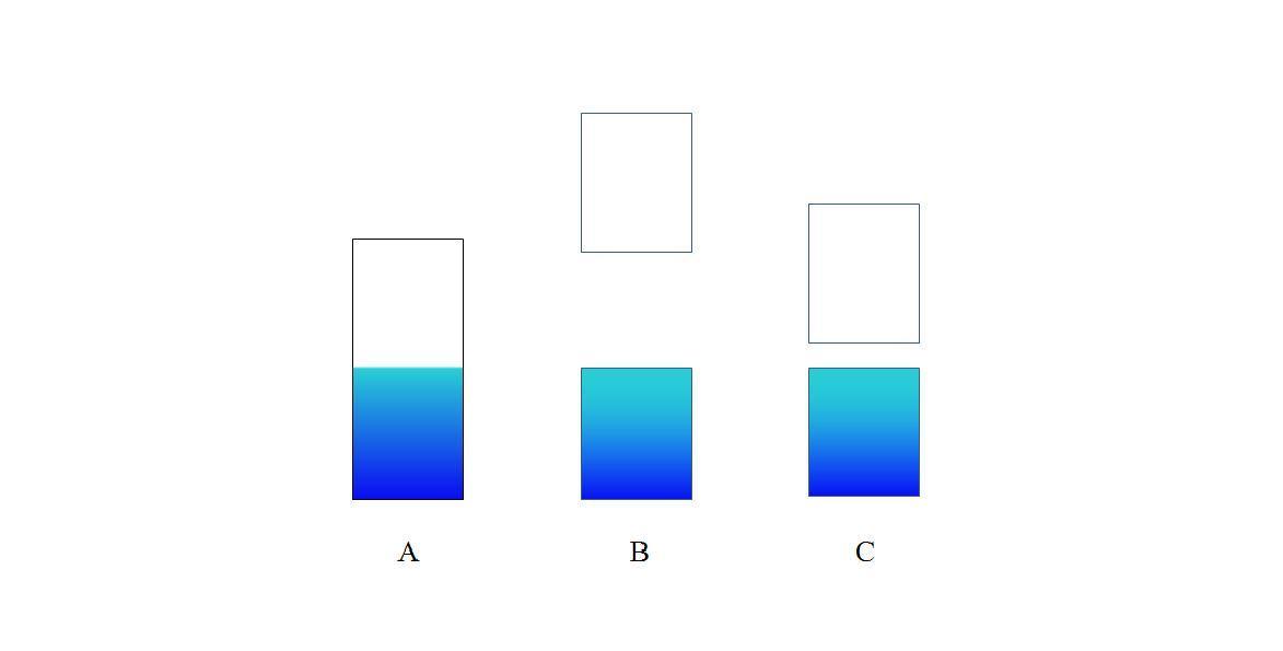 Teoria das Bandas: Modelo e Exemplos 3