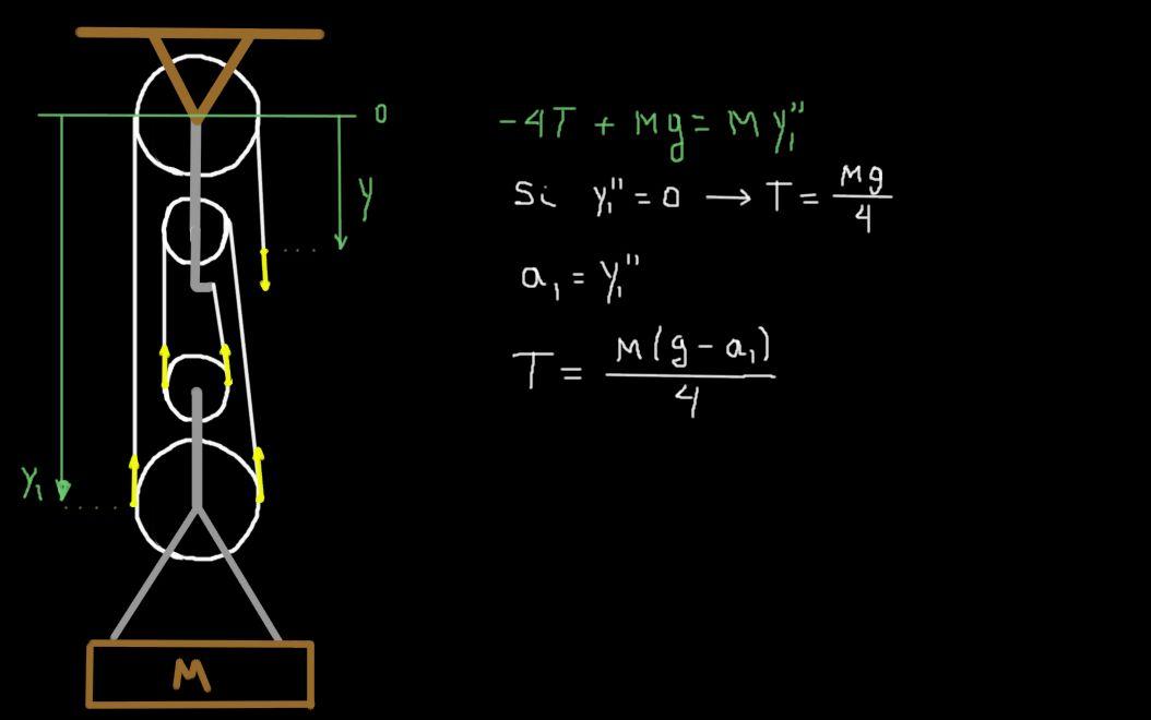 Rigging fatorial: definição, fórmulas e exercícios 4