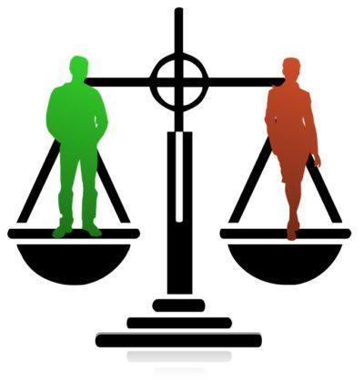 Discriminação de gênero: causas, conseqüências 1