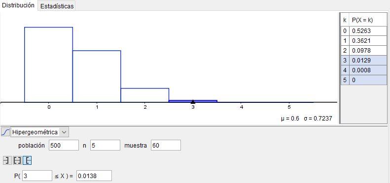 Distribuição hipergeométrica: fórmulas, equações, modelo 4