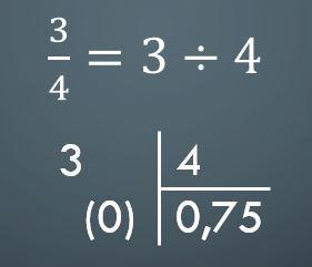 Diferença entre uma fração comum e um número decimal 4