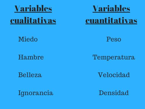 20 Exemplos de Variáveis Qualitativas e Quantitativas 1