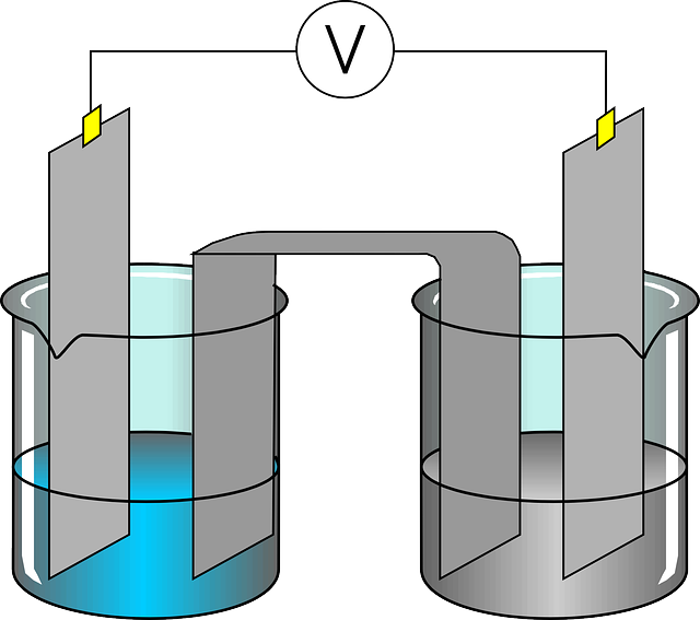 Eletrólitos fortes e fracos: o que são, diferenças, exemplos 1