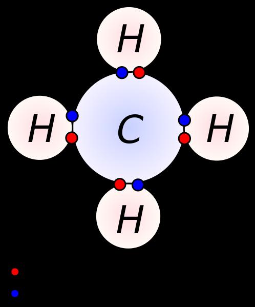Ligação Covalente: Características, Propriedades e Exemplos 1