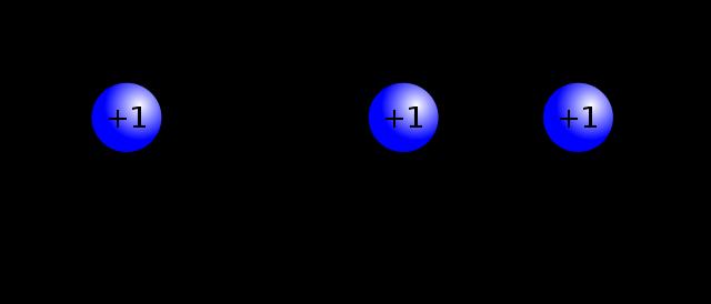 Ligação Covalente: Características, Propriedades e Exemplos 2