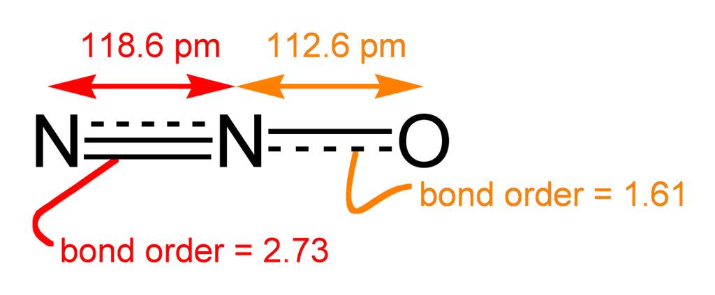 Ligação Covalente: Características, Propriedades e Exemplos 3
