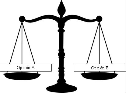 Significado e Significado de Comportamento Ético