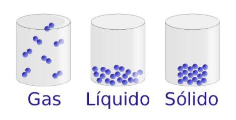 Força de Coesão: Características em Sólidos, Líquidos, Gases 1