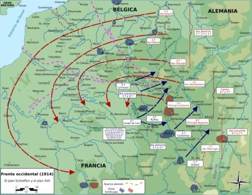 Guerra de movimentos: causas, características e batalhas 1
