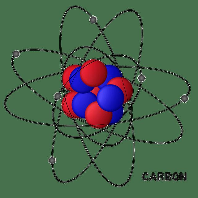 Hibridização de carbono: tipos e suas características 1