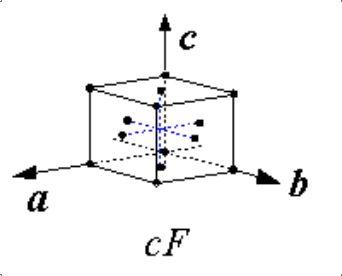 Hidreto de potássio: estrutura, formação, propriedades e usos 1