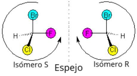 Isomerismo: Tipos e Exemplos de Isômeros 10