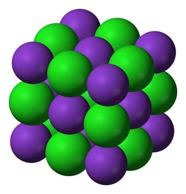 Ligação iônica: características, como é formada e exemplos 2